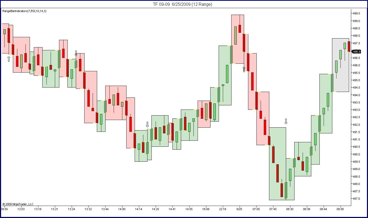 Forex Mystery - Real Product 75 width=