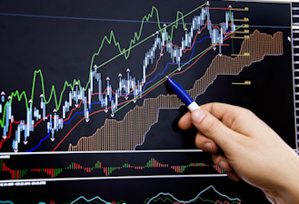 Technical indicators in day trading
