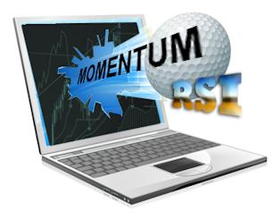 Momentum RSI Indicator