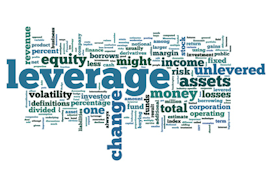 day trading leverage for trading systems