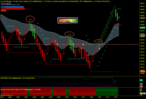 technical analysis trading system