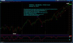 NDX_WEEKLY_2014-01-15-TOS_CHARTS