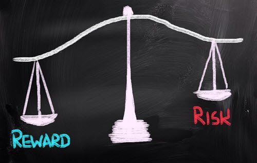 Stop Management Risk Reward Ratio