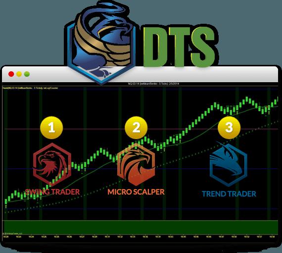 NinjaTrader Diversified Trading System