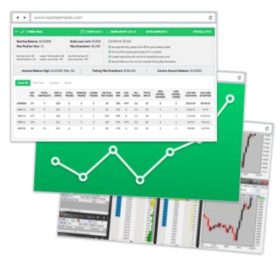 Topstep Trader Account Choices