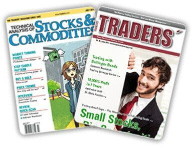 NinjaTrader Trading Software Review