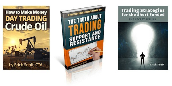 Most effective trading system
