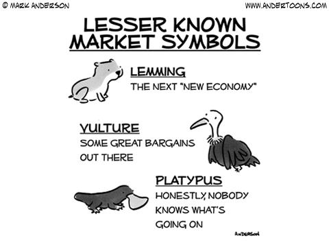 Choppy Market Trading Signals