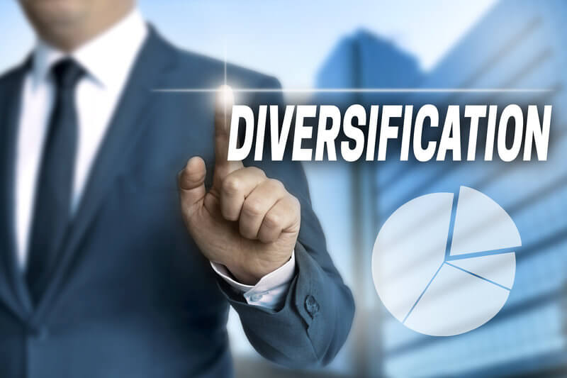 Diversification for Day Trading