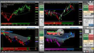 Trading Signal Room