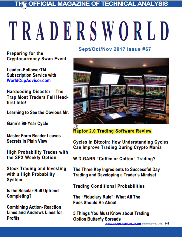 Raptor Trading System (RTS) - Traders World Review